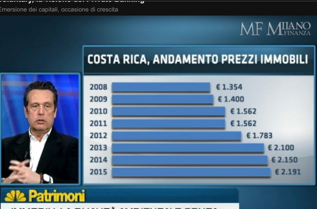 27-01-2016 Intervento CNBC Class TV sul mercato immobiliare 'green' del Costarica